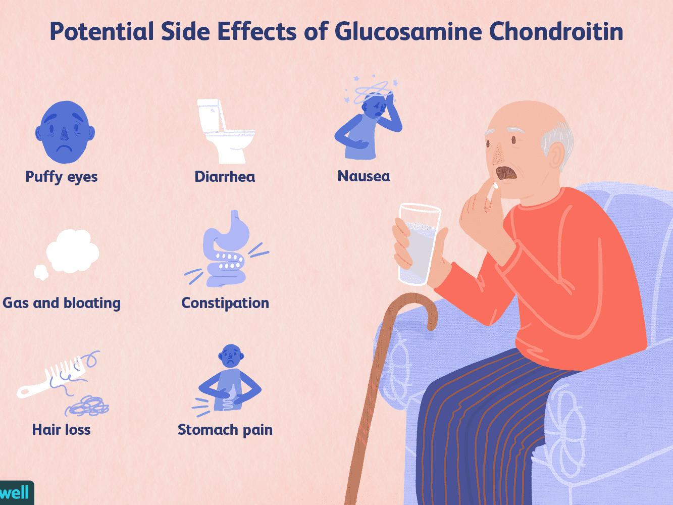 Glukoosamiini kondroitiin artroosis Herne luu harja valutab