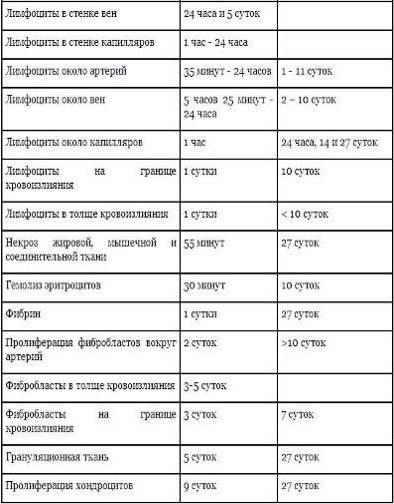 Rettabolil liigeste raviks Hoidke randme liigeseid