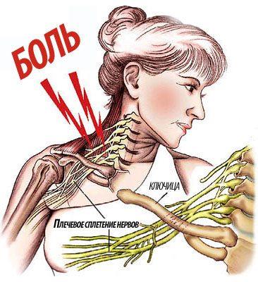 Haiguse ravi Sustava Vaikeste liigeste valu