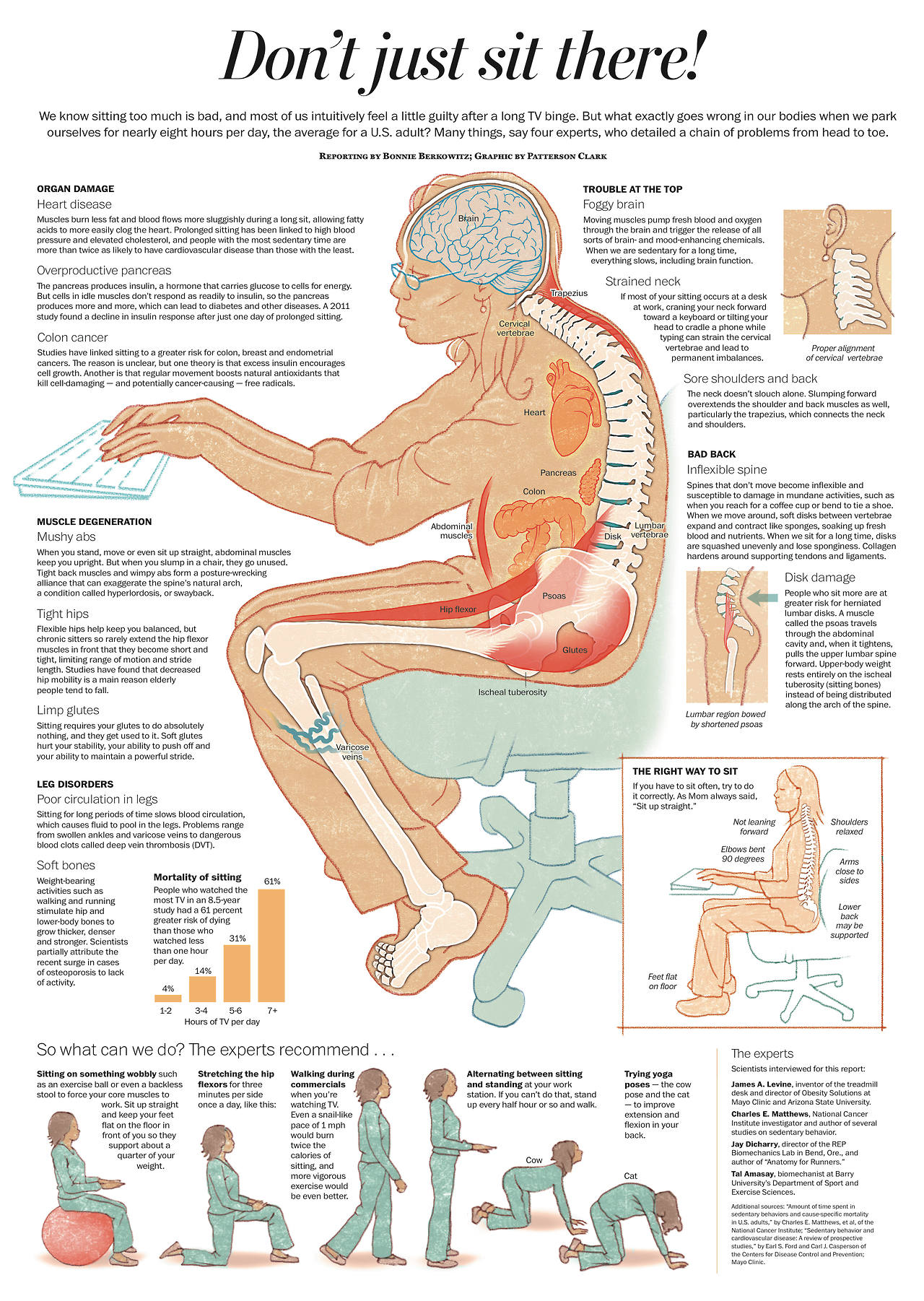 Artroosi ravi Hispaanias