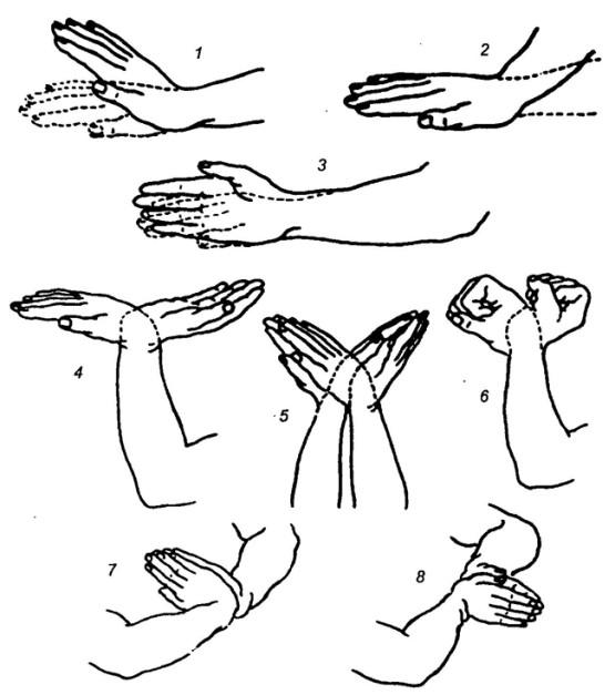 Artriit kate sormedel Mida teha valus liigesed voi munasarjad