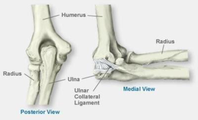 Kuidas ravida valu sorme liigeses kaes