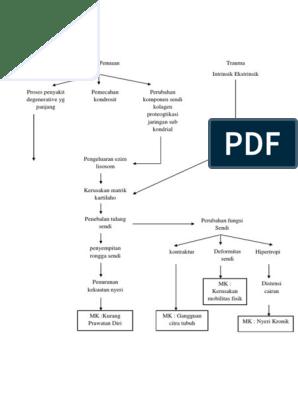 Osteokondroosi ravi folk meetodite ja vahenditega