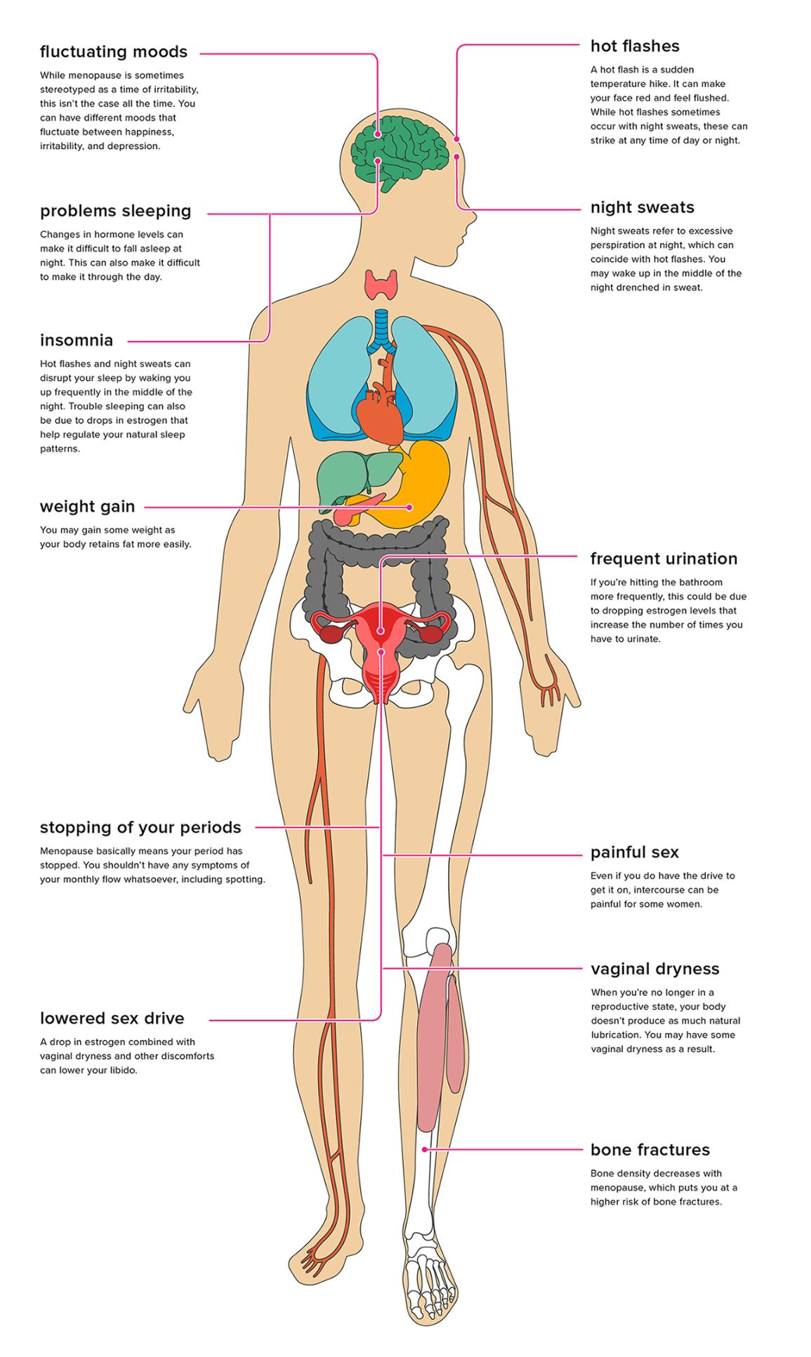 Pealkiri Muscle Sustav Kuidas eemaldada valu sundroomi osteokondroosiga folk oiguskaitsevahendite abil