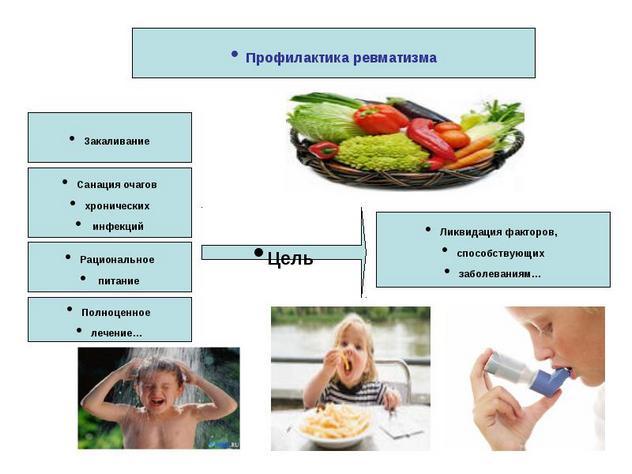 Vanga retseptid liigeste haigustest Mida teha artriidi sormedes